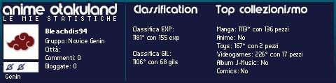 Bleachdis94 sign